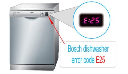 Solved: how do i reset code e21 on bosch classixx fixya.