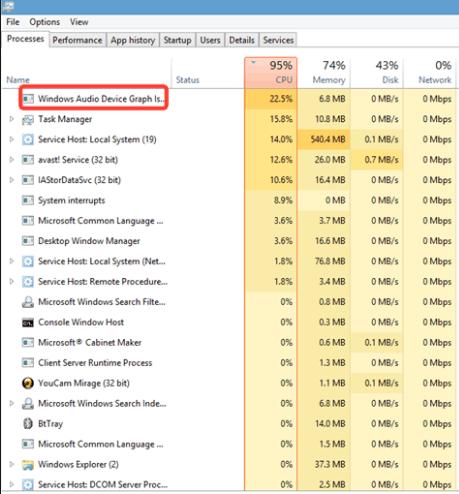 audiodg.exe windows 7 high cpu